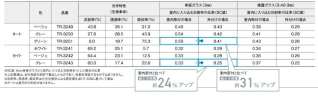 マイテックアウター(省エネデータ).png